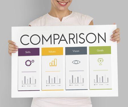 Challenge Comparison Experience Quality Self-improvement