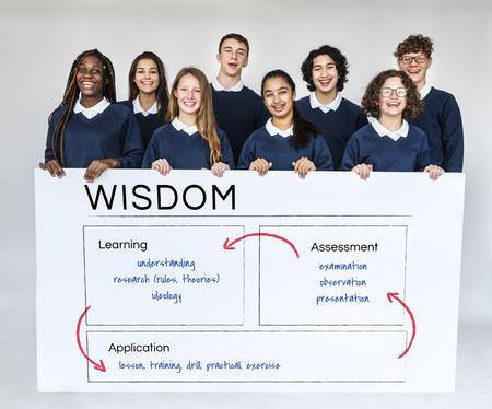 comprehension: School Study Education Knowledge Concept