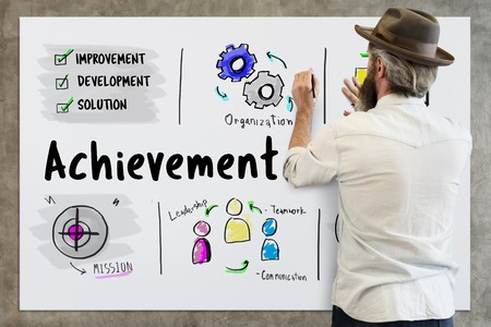 Business achievement progress idea map