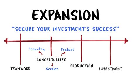 Expansion Business Venture Implementation Фото со стока - 81612035
