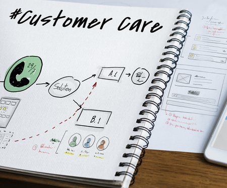 mobilephone: Customer Satisfaction Service Care Problem Solving Stock Photo