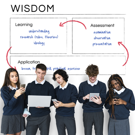 School Study Education Knowledge Concept