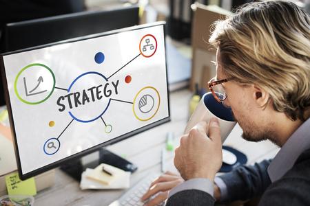 사업 계획 전략 운영 프로세스 개념