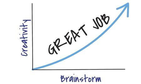 훌륭한 직업 제안 솔루션의 동기 부여 스톡 콘텐츠