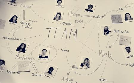 Flowchart organization management planning Stock Photo
