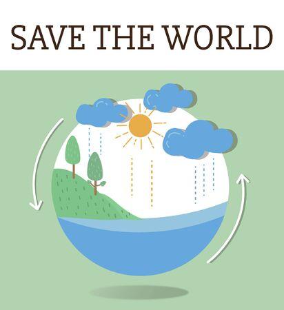 환경 책임 녹색 지구촌 생태계