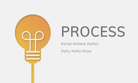 Proces Activiteitsmethode Procedure Stappen