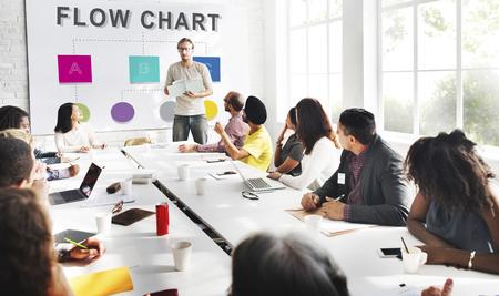 Flow Chart Organization Position Structure Concept Stock fotó