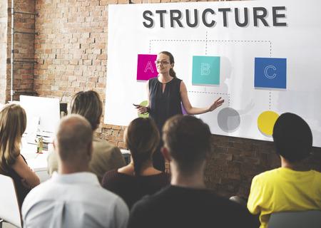 Structure Organization Chart Position Concept Stock fotó