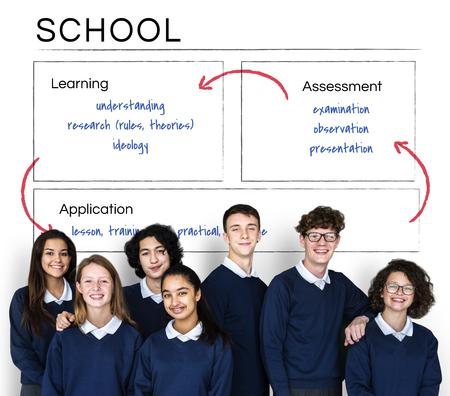 Concepto de Conocimiento de la Educación del Estudio Escolar Foto de archivo - 82874014