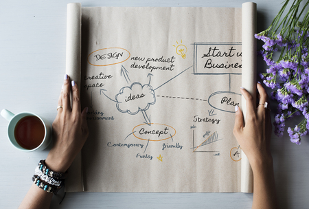 People Hands Showing Startup Business Plan Paper Roll