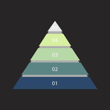 Pyramid chart concept