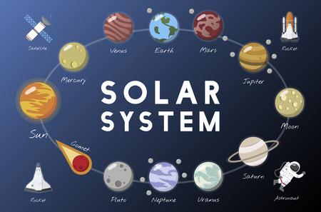 Das Sonnensystem Vektor Standard-Bild - 95975163