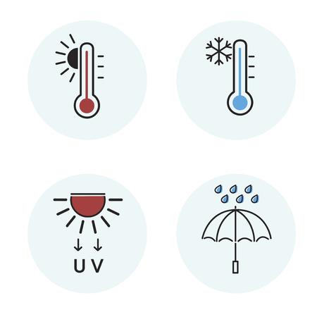 Temperature concept