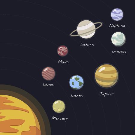Illustration des Sonnensystems Standard-Bild - 98007710
