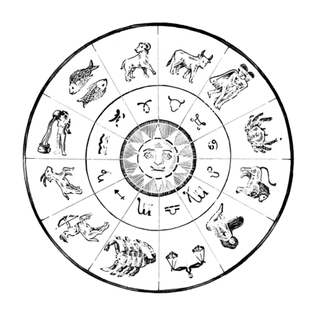 Hand drawn horoscope map isolated on background Stock fotó