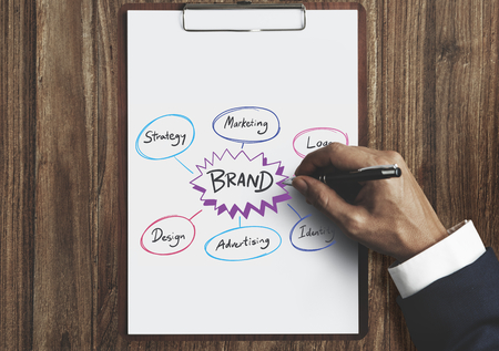 Brand strategies on a paper attached to a clipboard Stock Photo