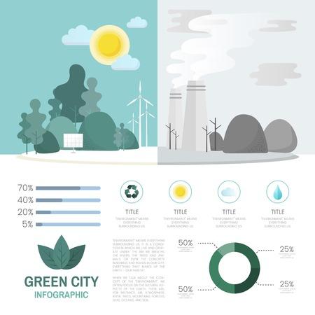 Grüne Stadt Infografik Umweltschutz Vektor