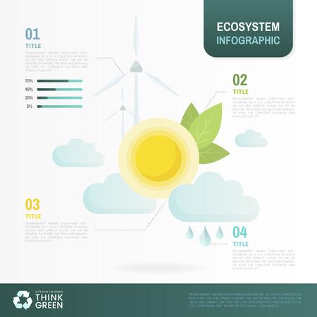 Vettore di conservazione ambientale infografica dell'ecosistema