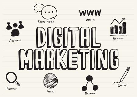 Digital marketing scribbled on a notepad Illustration