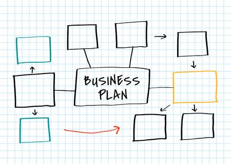 Ilustración de gráfico de plan de negocios creativo Doodle