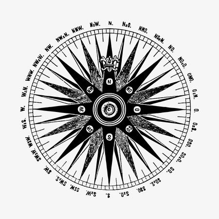 Antique compass illustration vector