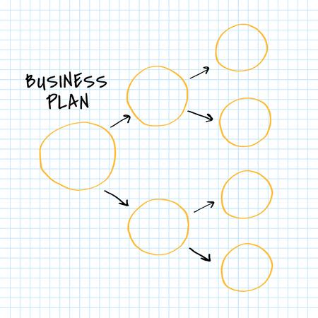 Doodle creative business plan chart illustration Иллюстрация