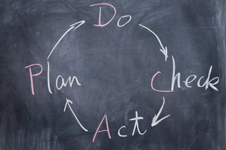Chalkboard writing - concept of Plan Do Check Act photo