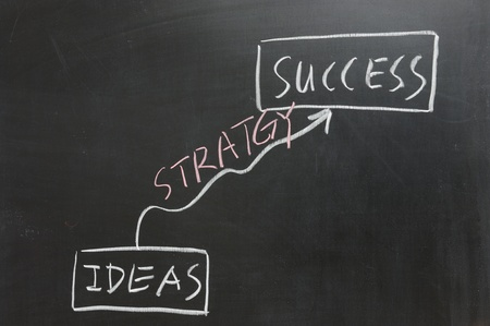 Chalkboard drawing - Turn ideas to Success by proper strategy photo