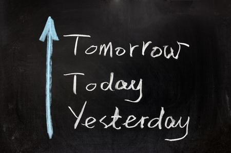Kreidezeichnung - Gestern, heute und morgen Standard-Bild