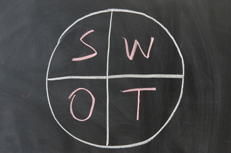 Chalkboard writing - concept of SWOT analysis photo