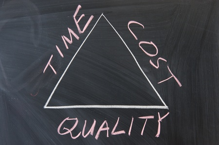 Chalkboard writing - relationship between time, cost and quality Stock fotó