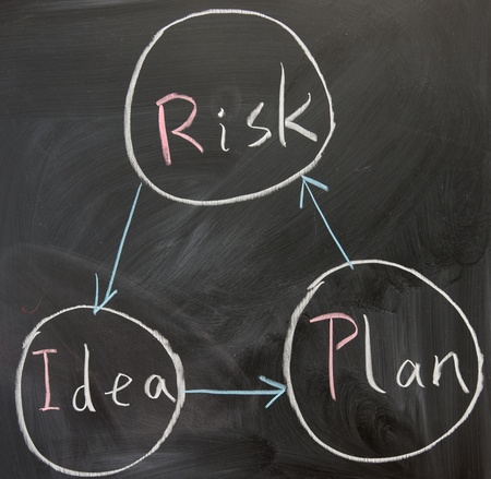 Chalkboard writing - concept of idea, plan and risk photo