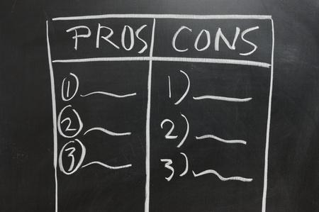 サイド バイ サイドの黒板ドローイング - 長所と短所を一覧表示します。