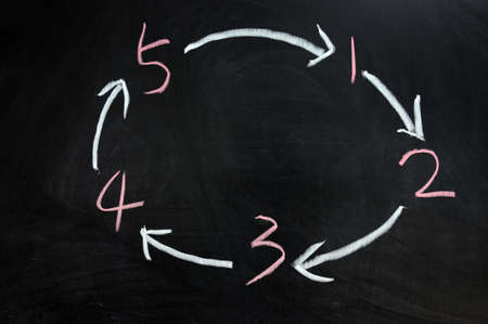 Chalkboard drawing - Cycle from one to five Stock Photo - 11873440