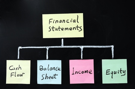 Conceptional drawing of financial statements photo