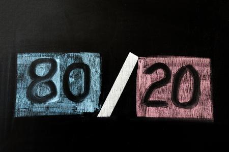 achtzig: Kreidezeichnung - Konzept der Regel 80 20 Lizenzfreie Bilder