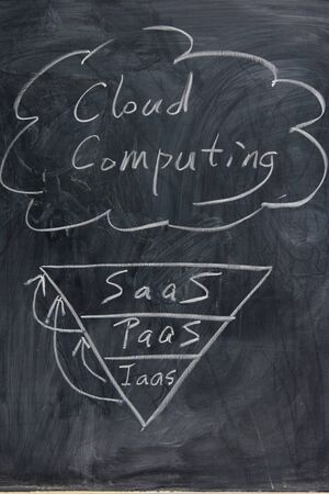 saas: chalkboard image  of cloud computing concept