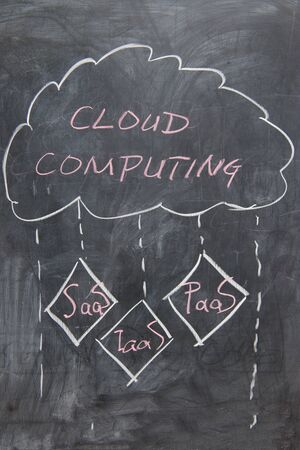 Tafel Bild von Cloud-Computing-Konzept photo