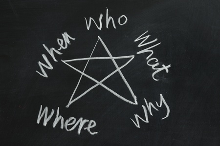 Chalkboard drawing - What, Where, When, Who, Why photo