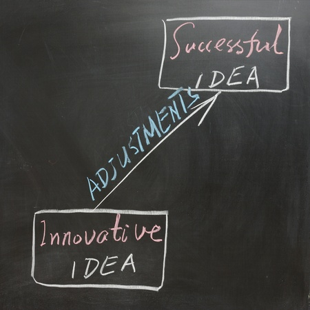 Chalkboard drawing - From Innovative Idea to Successful Idea Stock Photo - 11873214
