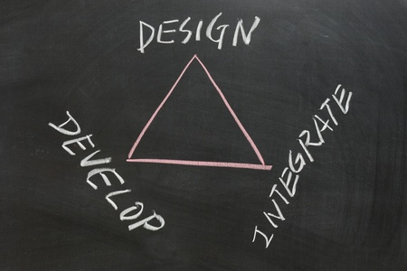 schema: Chalkboard drawing - Relationship between Design, Develop and Integrate Stock Photo