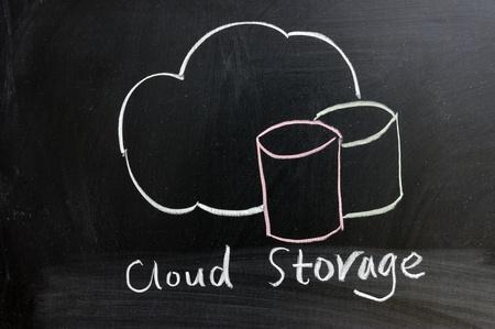 mass storage: Chalk drawing - Cloud storage service