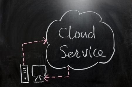 chalkboard image  of cloud computing concept Stock Photo - 11873388