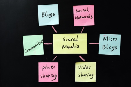 Conceptional drawing of social media photo