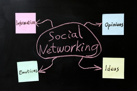 conceptional: Conceptional drawing of social networking
