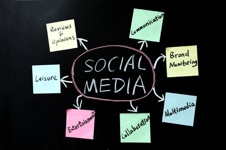 Conceptional drawing of social media Stock Photo - 11931328