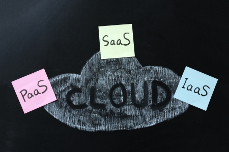Chalk drawing - Cloud computing concept photo