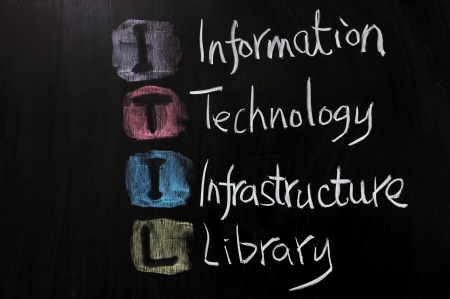 Chalk drawing - ITIL, Information technology infrastructure library