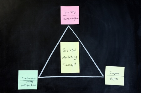 societal: Chalk drawing - Societal marketing concept